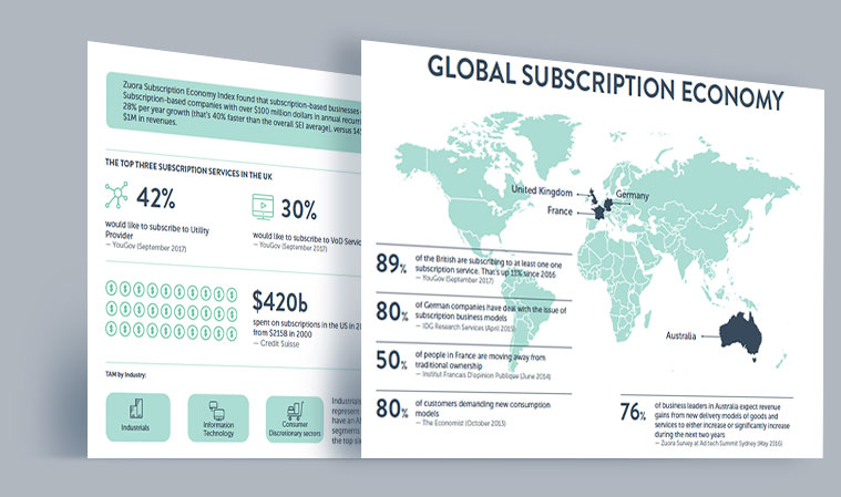 Subscription Economy Global